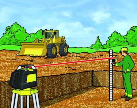 het kiezen van de juiste bouwlaser